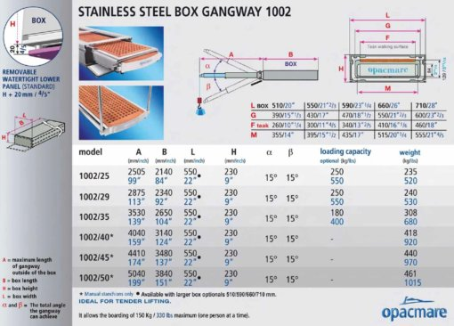 Opacmare Stainless Steel Box Passerelle 1002 - 2.5 to 5.0m