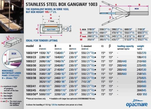 Opacmare Stainless Steel Wide Walkway Box Passerelle 1003 - 1.9 to 5.0m