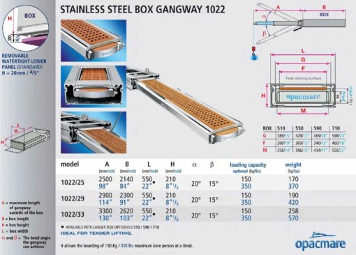 Opacmare Stainless Steel Box Passerelle 1022 - 2.5 to 3.3m
