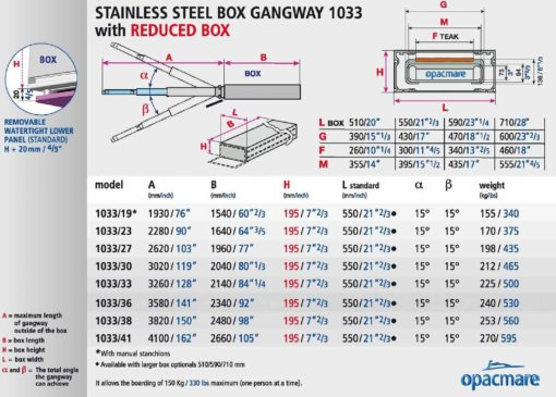 Opacmare Stainless Steel Compact Box Passerelle 1033 - 1.9 to 4.1m