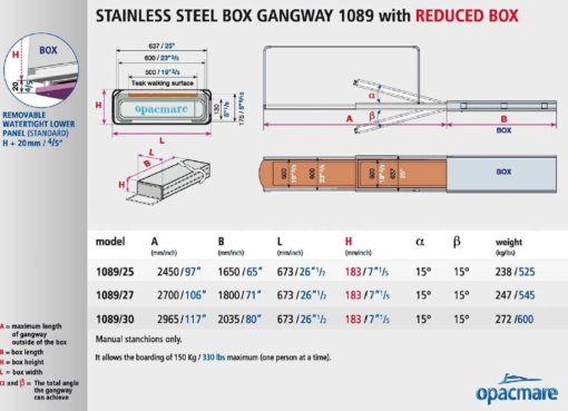 Opacmare Stainless Steel Compact Box Passerelle 1089 - 2.5 to 3.0m