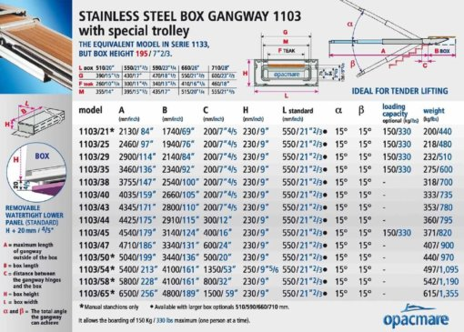 Opacmare Stainless Steel Special Trolley Box Passerelle 1103 - 2.1 to 6.5m
