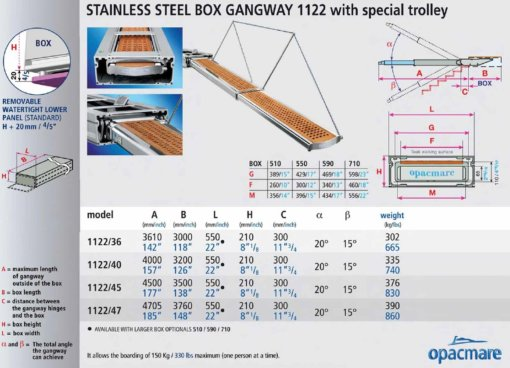 Opacmare Stainless Steel Special Trolley Box Passerelle 1122