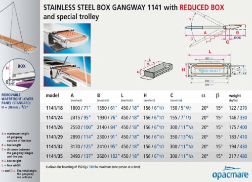 Opacmare Stainless Steel Compact Box Passerelle 1141