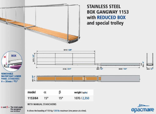 Opacmare Stainless Steel Wide Walkway Box Passerelle 1153