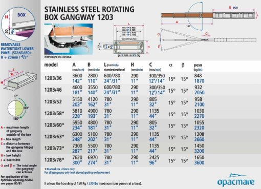 Opacmare Stainless Steel Rotating Box Passerelle 1203