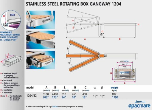 Opacmare Stainless Steel Rotating Box Passerelle 1204