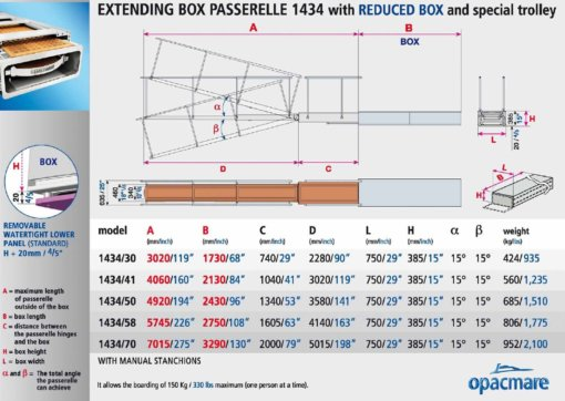 Opacmare Stainless Steel Special Trolley Box Passerelle 1434