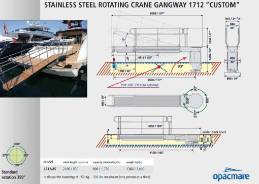 Opacmare Stainless Steel Custom Made Rotating Passerelle 1712