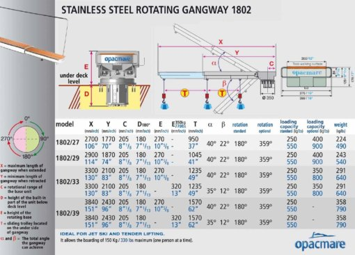 Opacmare Stainless Steel Rotating Passerelle 1802