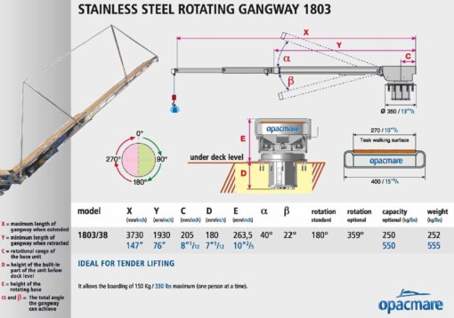 Opacmare Stainless Steel Rotating Passerelle 1803