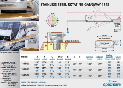 Opacmare Stainless Steel Rotating Passerelle 1848