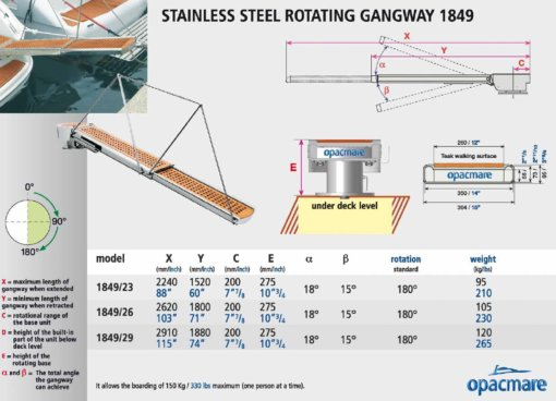 Opacmare Stainless Steel Rotating Passerelle 1849