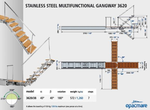 Opacmare Stainless Steel Multifunctional Rotating Passerelle 3620