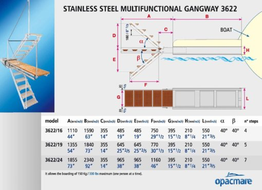 Opacmare Stainless Steel Multifunctional Passerelle 3622