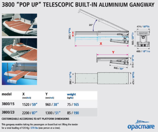 Opacmare Pop Up Integrated Passerelle 3800 - 1.5 to 2.2m