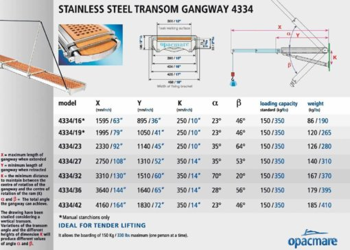 Opacmare Stainless Steel Transom Passerelle 4334 - 1.6 to 4.2m