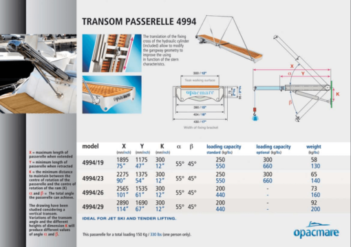 Opacmare Stainless Steel Transom Passerelle 4994 - 1.9 to 2.9m