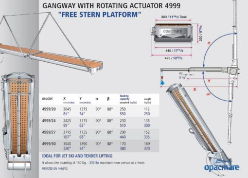 Opacmare Stainless Steel Transom Mount Passerelle 4999